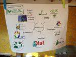 Transition Towns Treffen Olst - Een verslag