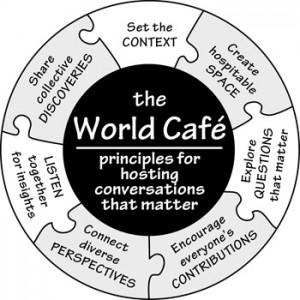 Open Space en World Café op TT Treffen